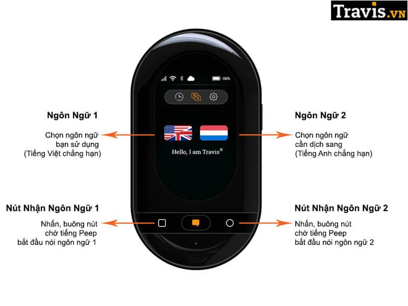 Cách giao tiếp bằng máy phiên dịch Travis Touch Go